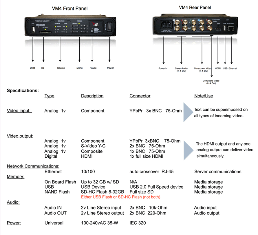 New VM4 HD Lightwight
